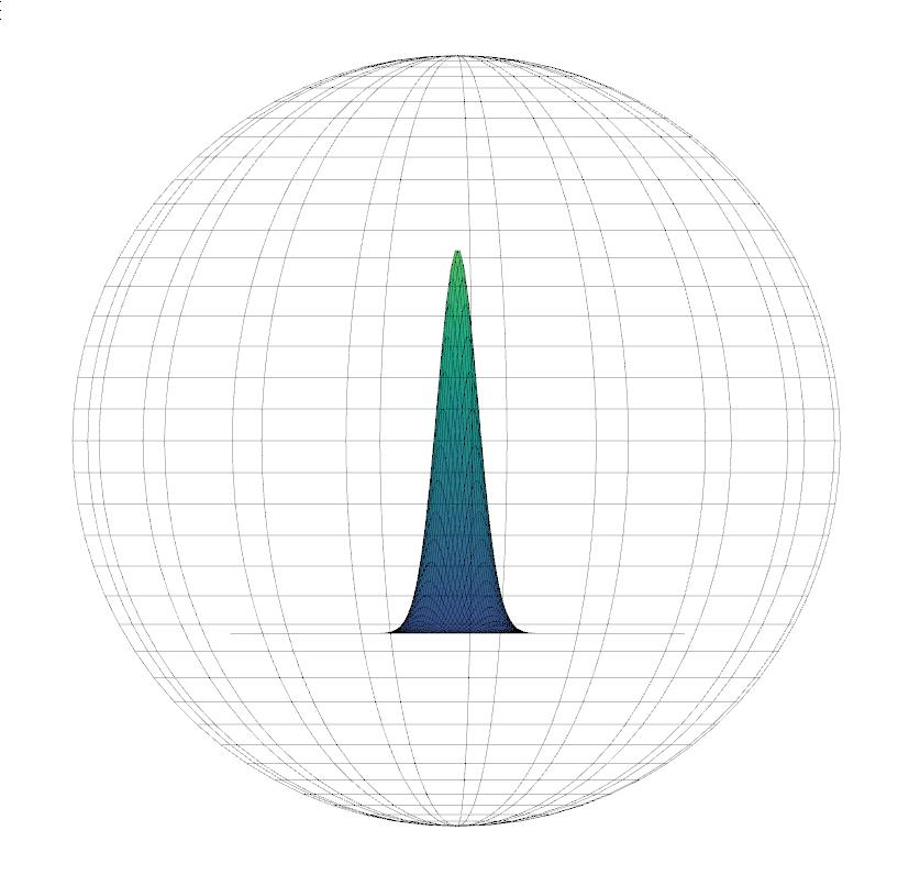 LoRaWAN 868MHz Antenna Test (Part 1/2) | coredump
